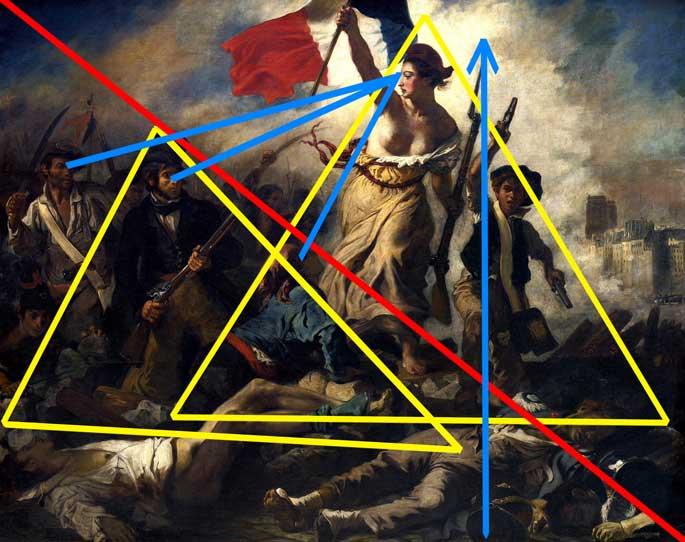 Historiagames Analyse D Une Oeuvre La Liberte Guidant Le Peuple D Eugene Delacroix