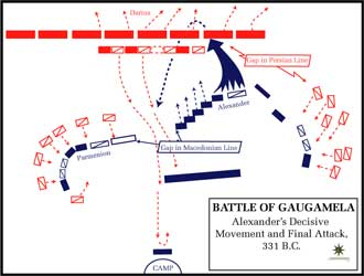 Phase importante de la bataille de Gaugamèles. Source : The Department of History, United States Military Academy