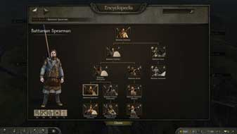 Mount & Blade II : Bannerlord