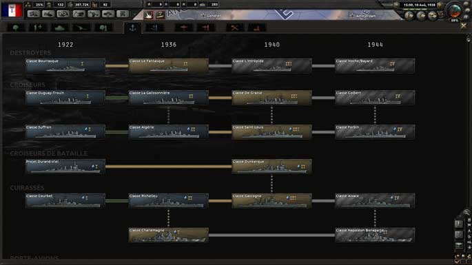 Test d'Hearts of Iron IV
